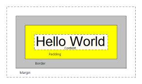 Bài 10: CSS padding