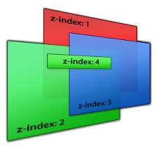 Chương 21: z-index